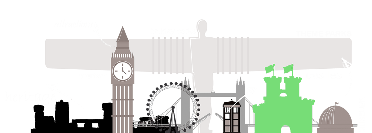 Haven Systems EPOS for Tourism - Attractions, Heritage, Theme Parks, Holiday Parks and more.