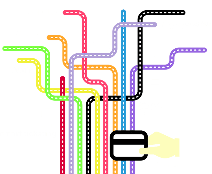 Haven Systems EPOS for All Types of Transport